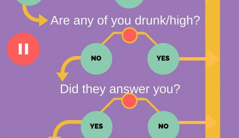 Consent: An infographic